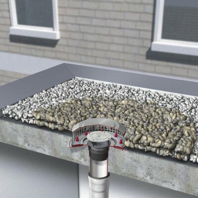 ACO SPIN összefolyók lapos tetőkhöz